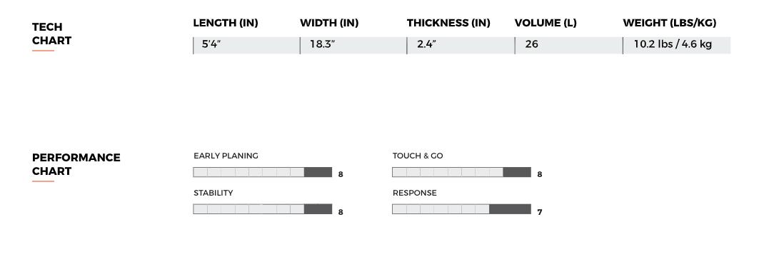 """SLINGSHOT CONVERTER 2020 - 5'4"""" tech chart"""