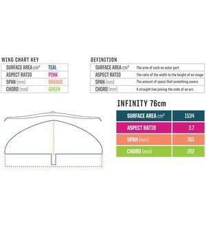 slingshot foil wing infinity tech chart